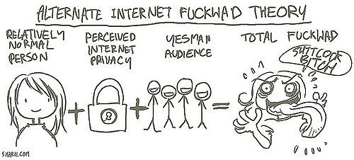 online disinhibition effect .jpg
